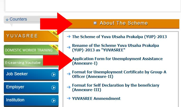 WP Yuvashree Arpan Scheme Application Form