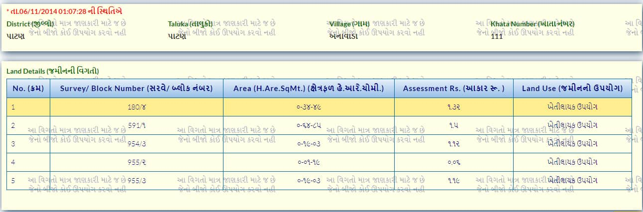 Any ROR Gujarat Rural Land Record Details
